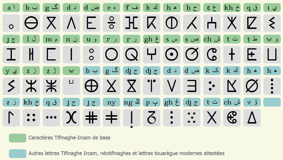 ircam font tifinagh